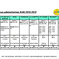 Permanences administratives 2018/2019
