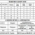 Reglement du challenge par points lei rima pierrefeu saison 2018