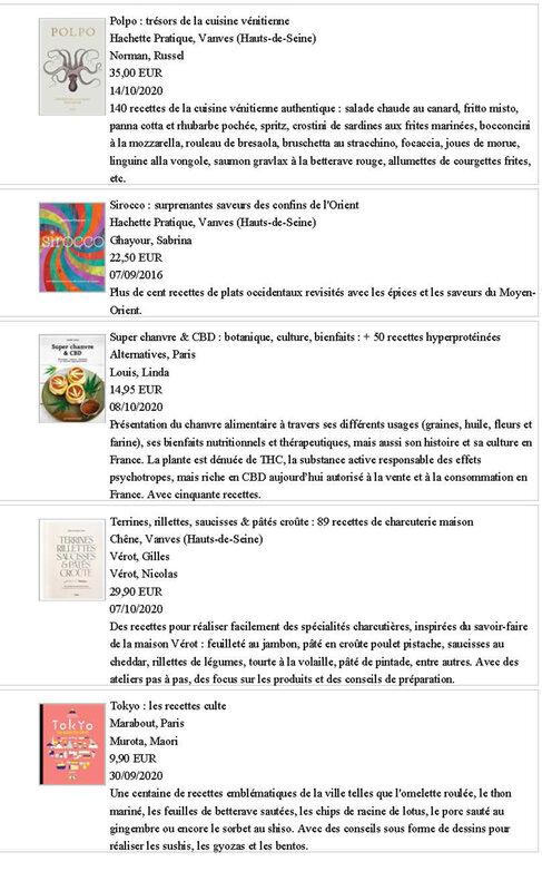 cuisine biblio confinement3