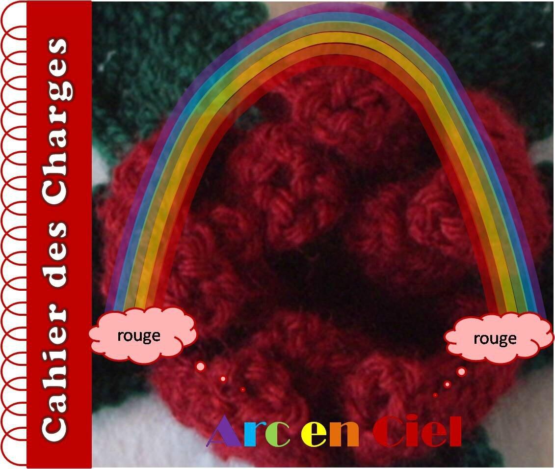 SC147 CDC rouge