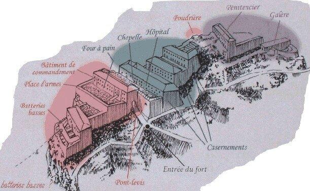 plan_fort VictorEmmanuel