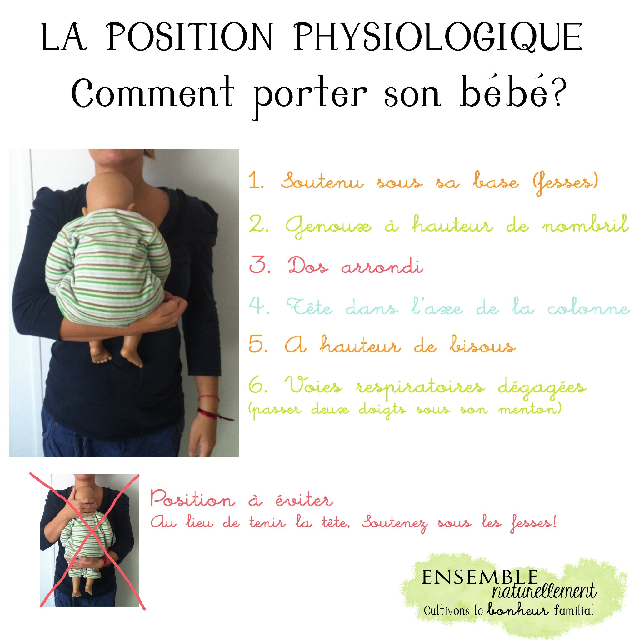 position-physiologique
