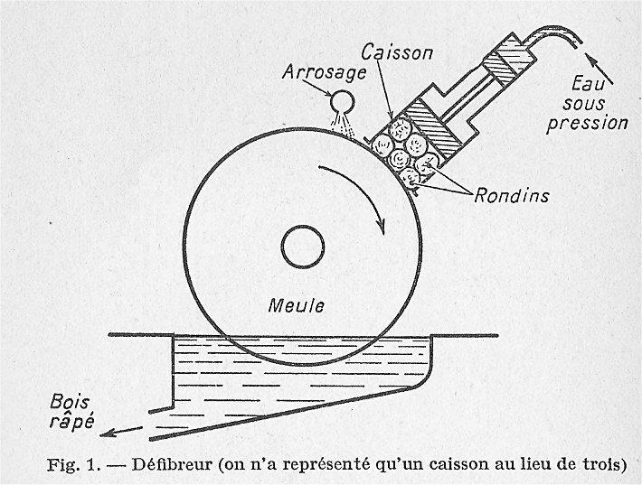 Pourquoi le papier sulfurisé n absorbe pas l eau   - CHIMIE ORGANIQUE dfbd22f5a92
