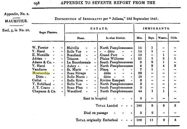Montocchio Sucreries_Reports from Committees 1847 1848 _7