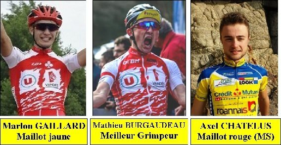 Mareuil maillots 1