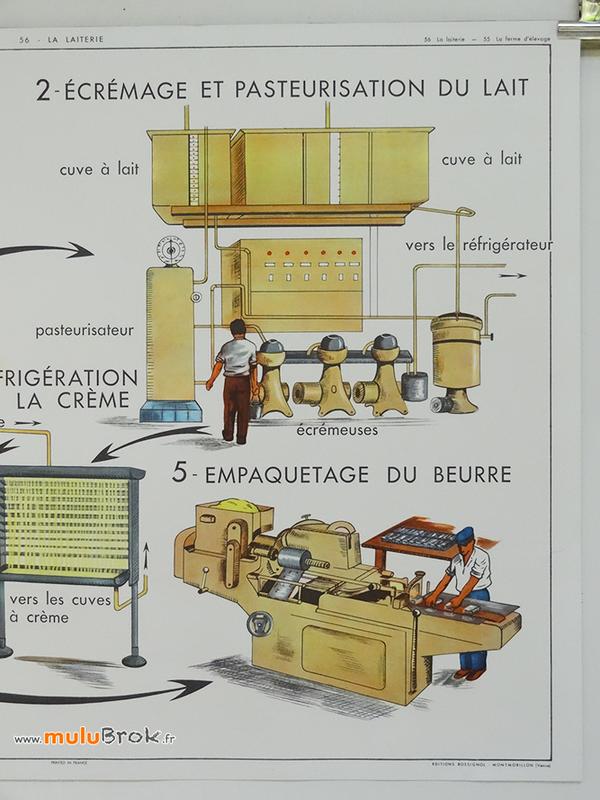 Affiche-Rossignol-LAITERIE-3-muluBrok-Vintage