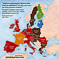 Languages young Europeans want to learn