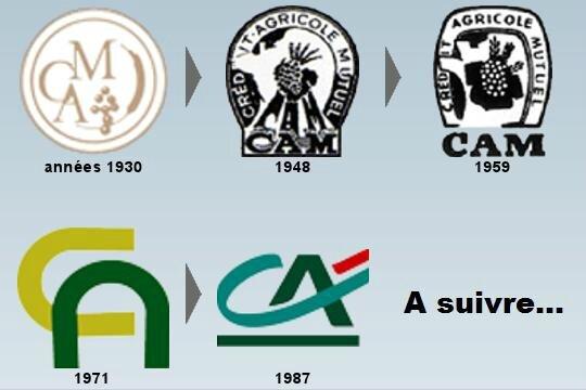 Logos CA