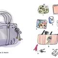 Le sac des filles