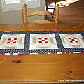 Table Runner 4th of July