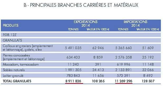 Importation-Exportation-Granulats2