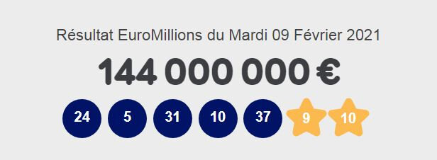 CHIFFRES GAGNANTS EUROMILLIONS