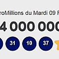 Chiffres gagnant euromillions mymillions mardi 09 fevrier 2021