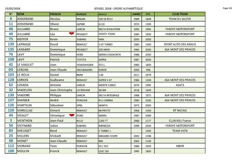 SEYSSEL 2018- ORDRE ALPHABETIQUE_Page_4