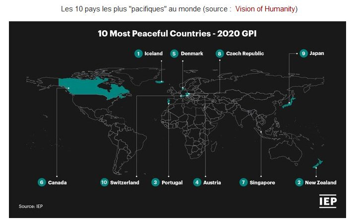 10peacefulcountries
