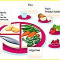 Où trouver du calcium dans notre alimentation ?