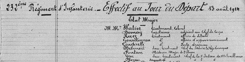 Composition du régiment le 13 aout depart de chatellerault