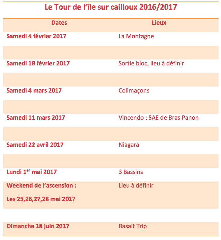 Sorties SNE adultes 2016-2017