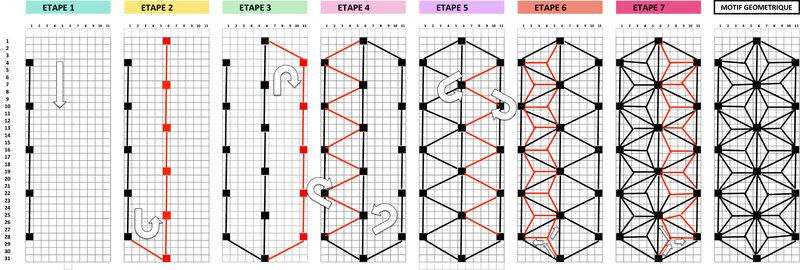 ETAPE 3 Etapes du motif géométrique - copie 3