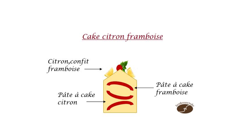 Cake citron framboise croquis