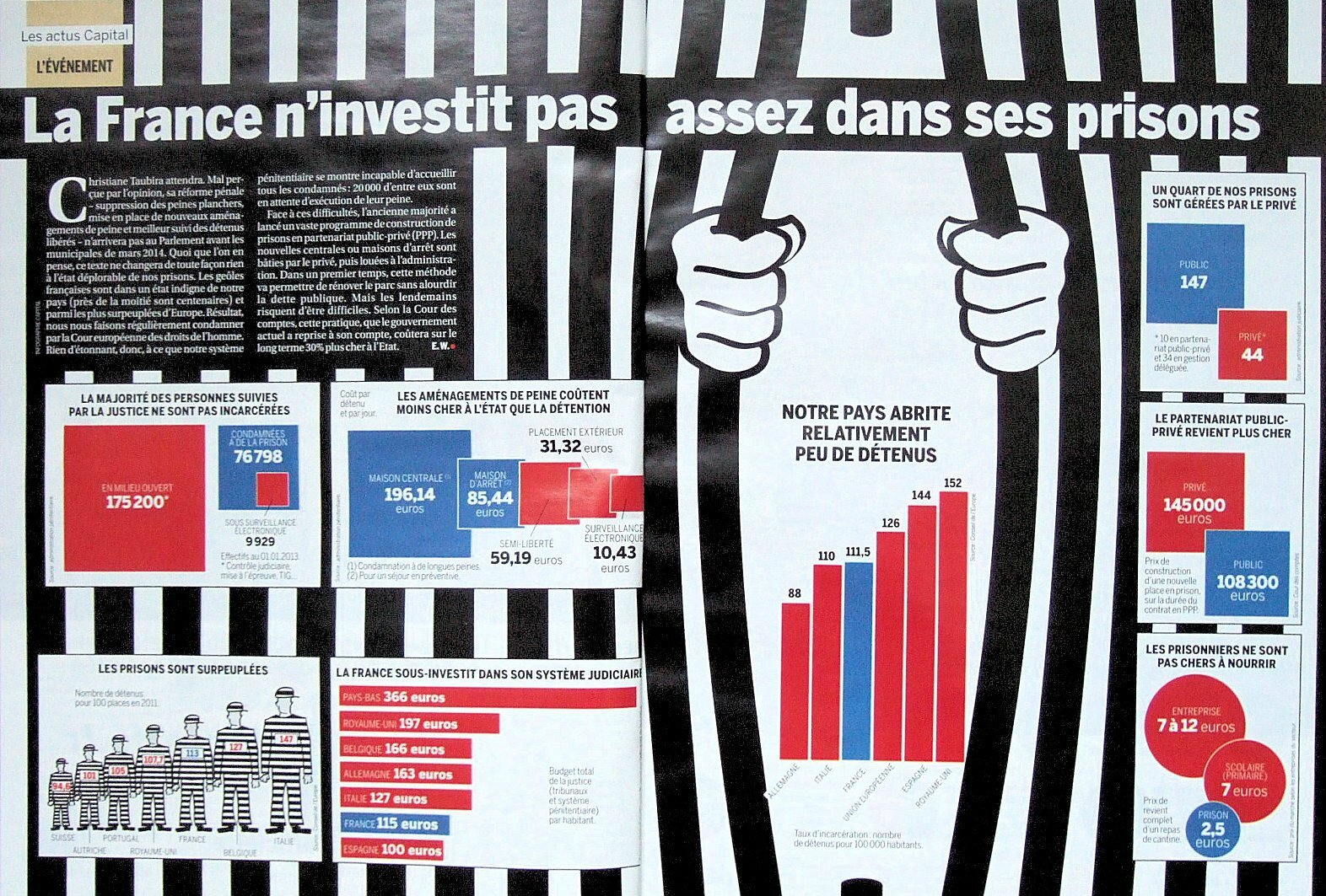 projet france prisons justice chiffre