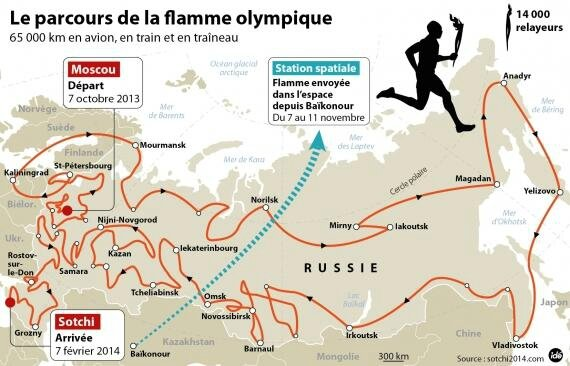 jo-sochi-2014-jeux-olympiques-torche-olympique
