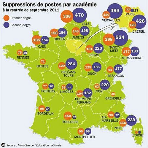 suppression-de-postes