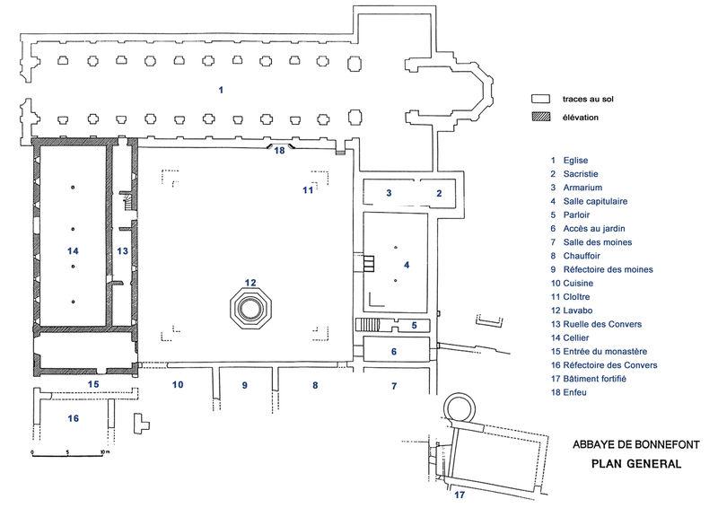 Plan général de l'abbaye