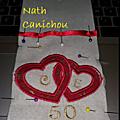Nath Canichou
