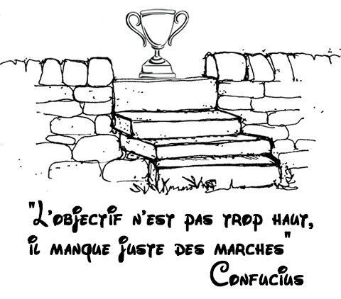 confucius-marches-objectif