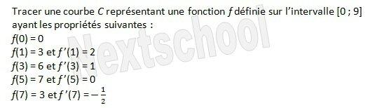 1ere derivation nombre dérivé tangente 2 4