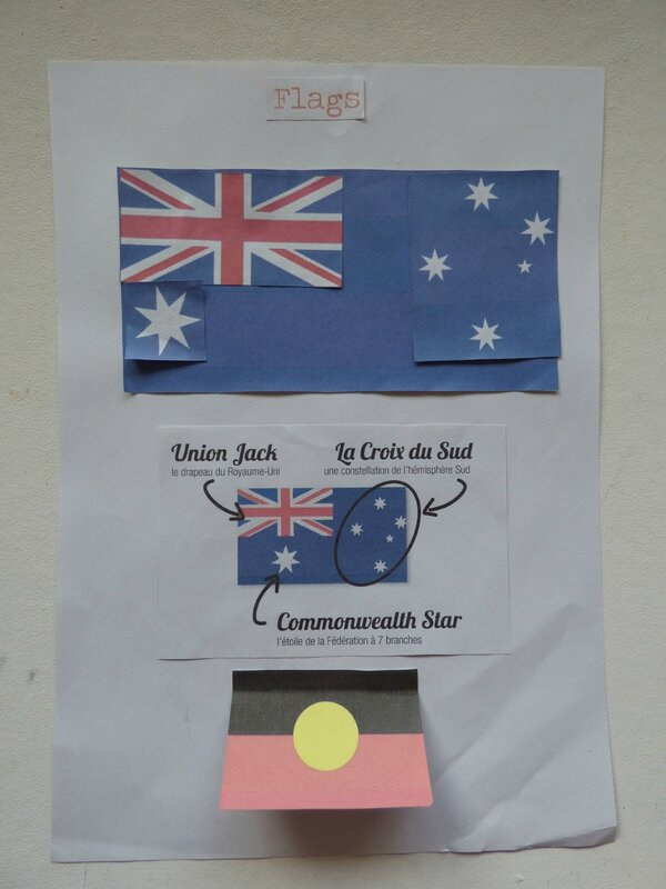 Lapbook Australie 5