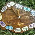 Horloge magique de papa gankpo