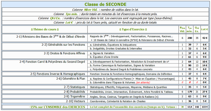 0 - LISTE D'EXERCICES VOD 2 - Seconde