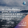1er avril - ce n'est pas une blague - april fool's day, it's not a joke (arctic)