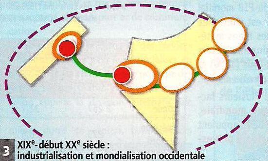 croquis étapes processus mondialisation 3