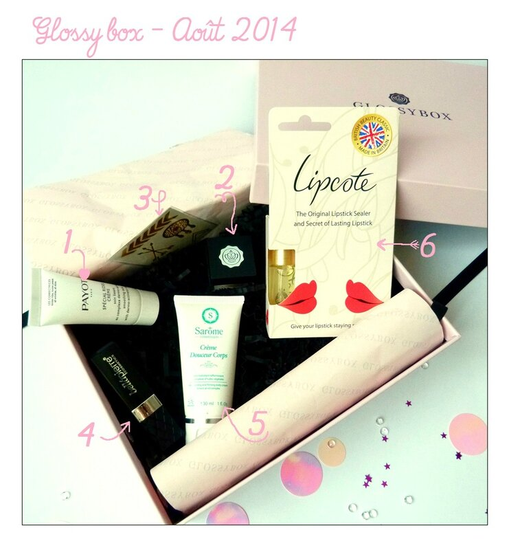 Glossy box_August