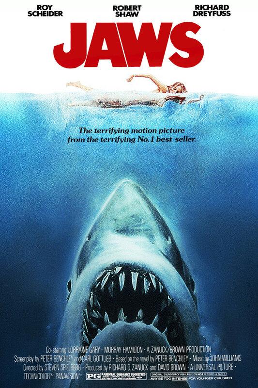 Affiche Film Jaws