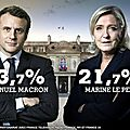 Election :1er tour de la présidentielle en france