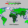 Workforce in agriculture, 1930
