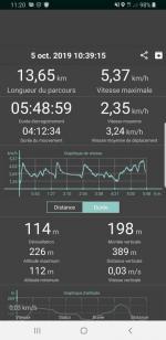 Screenshot_20191006-112054_Geo Tracker