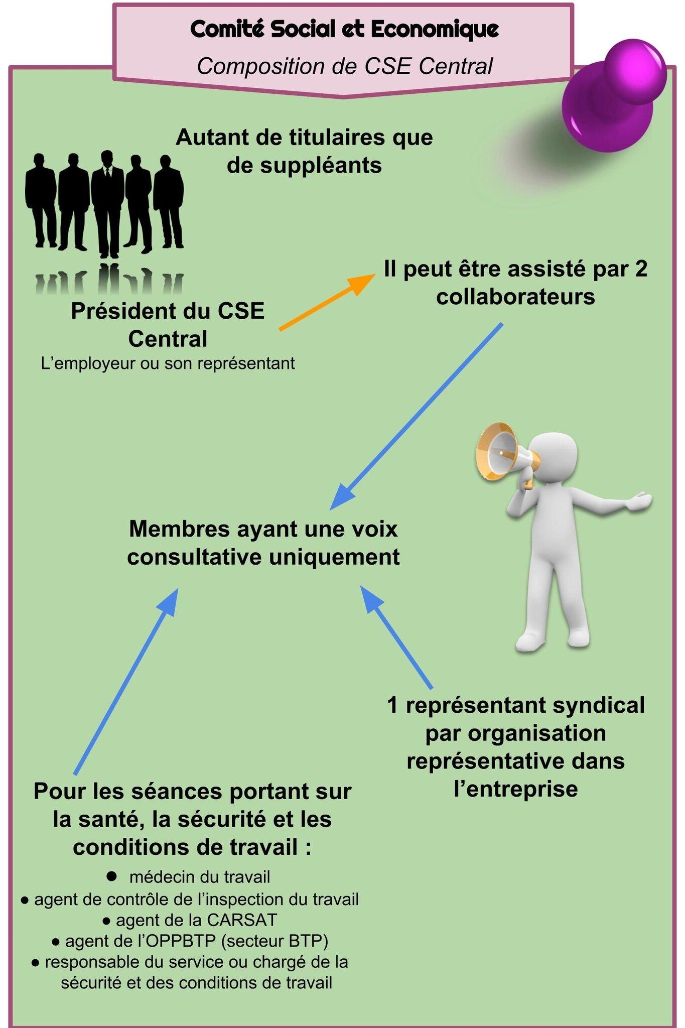 Comité social et économique (CSE) : quand le mettre en place ?