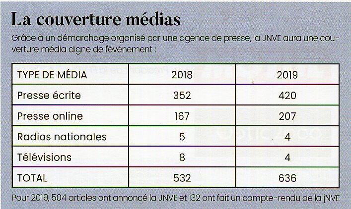 COUVERTURE MEDIAS JNVE 2019-005