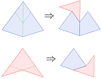Penrose_transformation