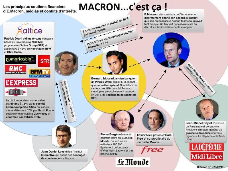 Photo-schéma-Macron-cest-ca