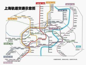futur_metro_shanghai_2010