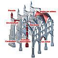 Architecture gothique : les techniques