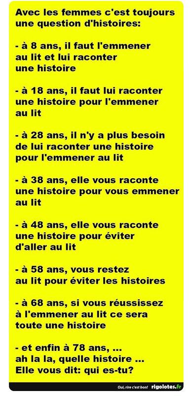 histoires de femme