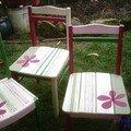 Une vieille bidouille: les chaises de la cuisine