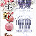 Tombola_enfants_Liste lots